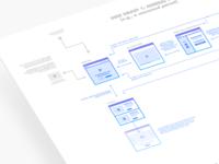 User Flows/ User groups - UX