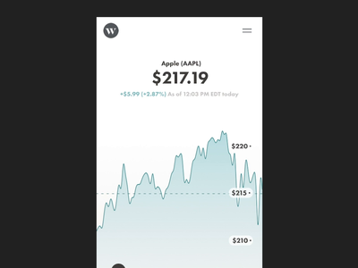 Wealthsimple Stock Details page w/ Parallax Chart price stock price animated chart fintech stock chart chart parallax interaction clean principle animation