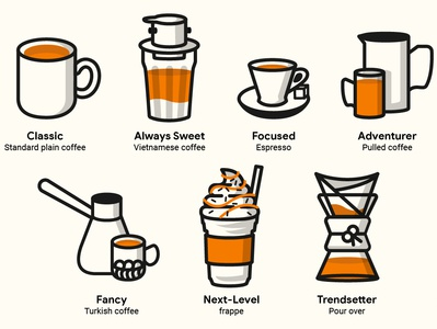 Coffee Personality pour over frappe espresso vietnamese coffee coffee