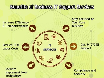 Benefits of Business IT Support Services