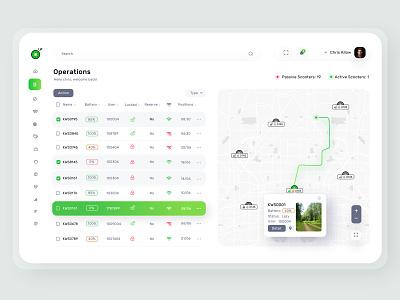 Kiwi-Dashboard Map Page kiwi scooter marketing list green dashbaord map clean uxdesign uidesign design webdesign ux ui creative