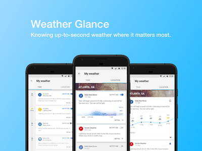 Weather Glance data visualization data notification alert ui android flat clean app