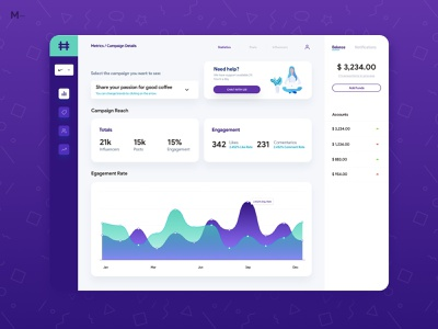 Influencers Startup Dashboard website dashboard design dashboard ui dashboad minimal illustration graphic design card flat clean gradient product interface web ux app design ui