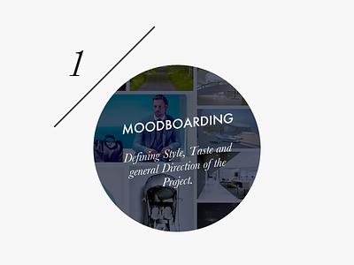 Moodboarding moodboard brainstorm