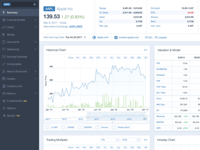 Equity Data Terminal trading apple equity data visulization dashboad financial dashboard stocks