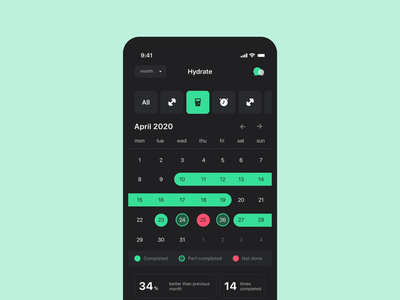 Demigod — Reach your goals and get better with smart insights! stats progress product design chart ios greenery green coach habit tracker habit mobile design mobile ui mobile app mobile