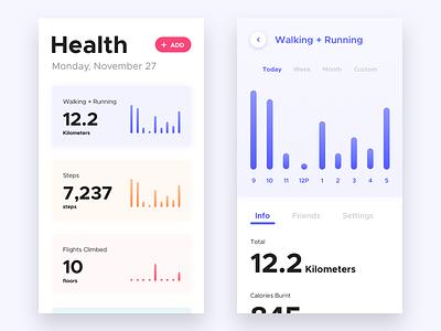 Daily UI #018 - Analytics Chart fitness track tracker steps walking running health chart bold dailyui analytics