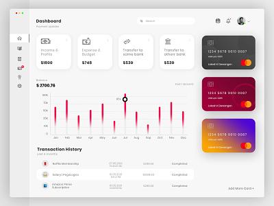 Finance Dashboard Design ux uiux interface admin app financial finance dashboard ui design