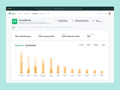 Company Info Dashboard seniority metrics description info dashboard chart company