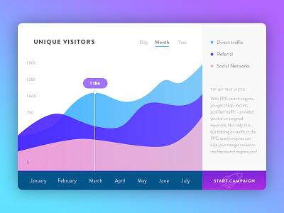 Day 022 - Chart Widget psd freebie free dashboard card statistics data widget infographic graph dailyui chart