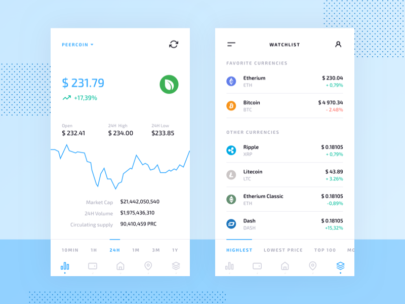 Crypto ui kit 5 dribbble