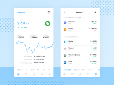 Crypto Mobile UI Kit: Token Portfolio Wallet free freebie token ico fintech chart cryptocurrency kit graph bitcoin crypto mobile