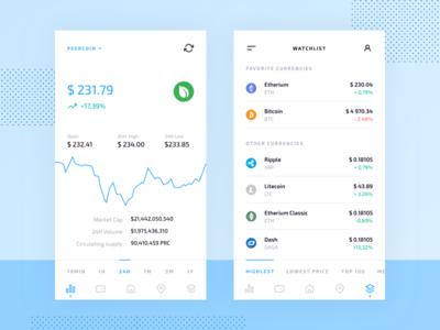 Crypto Mobile UI Kit: Token Portfolio Wallet free freebie token ico fintech chart cryptocurrency kit graph bitcoin crypto mobile