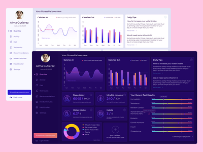 Dashboard for a Wellness business in Dark and Light Theme tracker wellness infographic dashboad dark theme dark mode dashboard ui desktop app