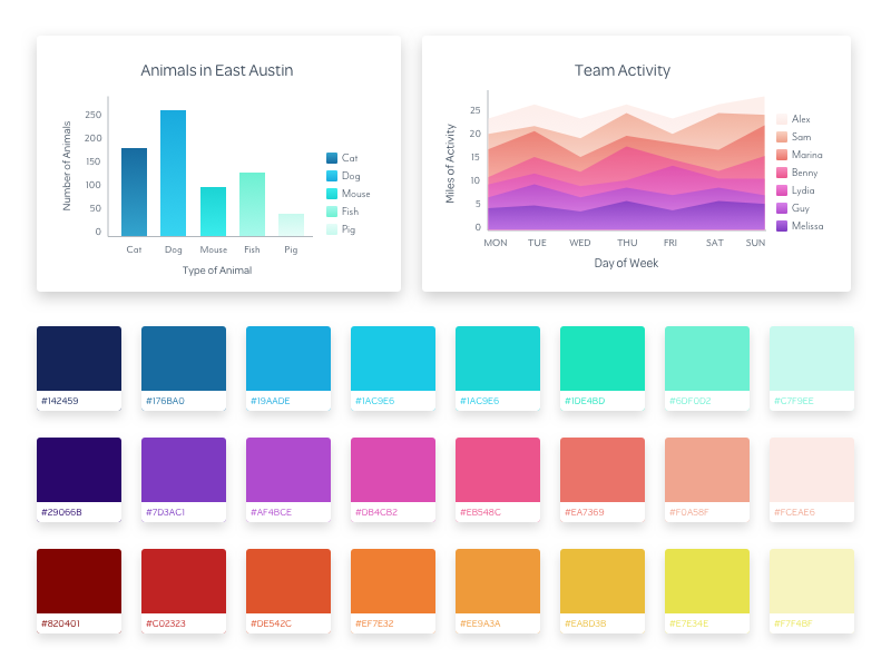 Data Visualization Color Palette by Ashley Tonti on Dribbble