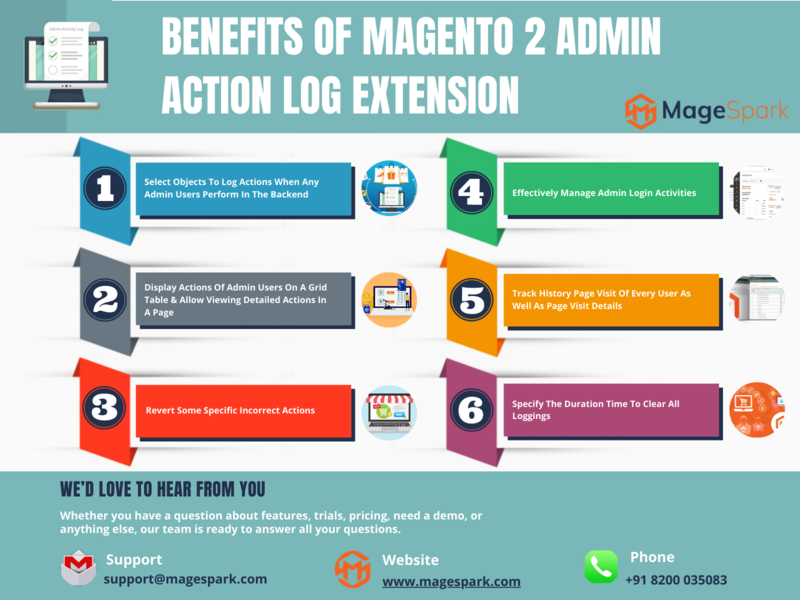 Benefits Of Magento 2 Admin Action Log Extension