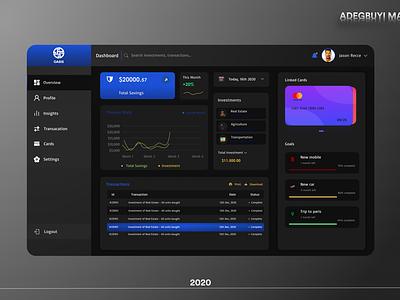 Finance Dashboard dashboard