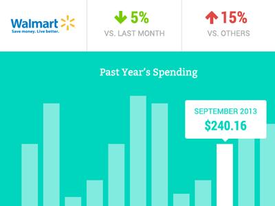 Spending Dashboard WIP flat ui money brand graph stats