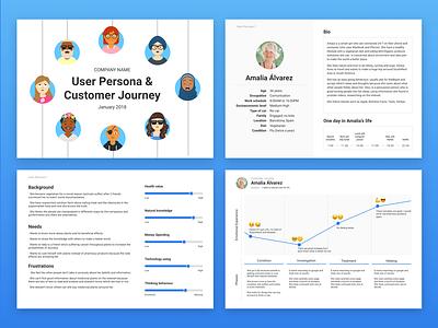 Free Template | User Persona & Customer Journey in Figma freebie blueprint figma customizable ux design ux research free template customer journey user persona