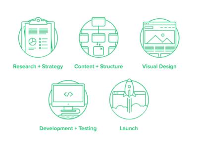 Process Icons icons process
