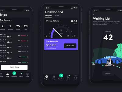 Dashboard Screen - Dark mode ux dashboard app uiux dark ui counter trips rideshare dark app dark gauge dark mode