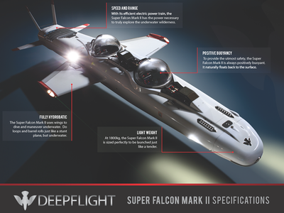 Super Falcon Mark Ii Specs Final Page 1 3d ux design product