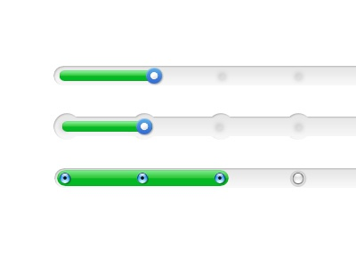Green Bars bar ranking level strength