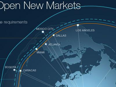 Range Map map infographic graphic design illustration