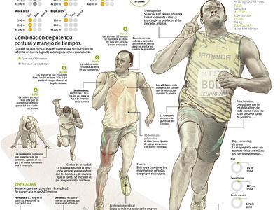 Bolt is the top winner in world editorial illustration art illustraion infographic