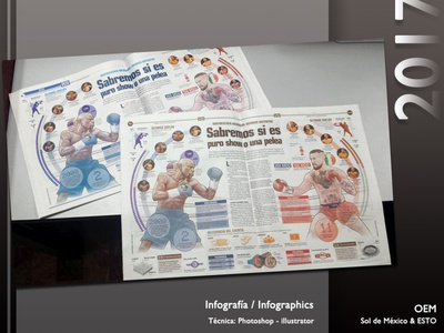 We'll know if it's just a show or a fight. sports infographic illustration art
