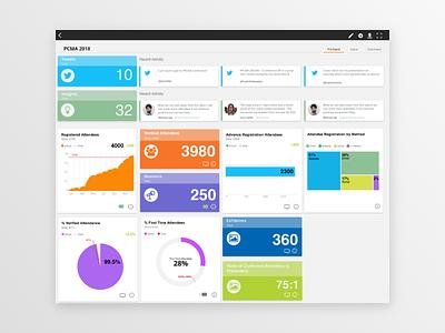 Event analytics dashboard graph charts analytics dashboard