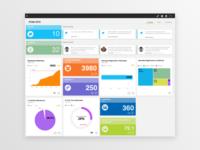 Event analytics dashboard