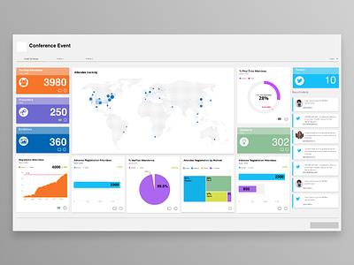 Event analytics dashboard v2