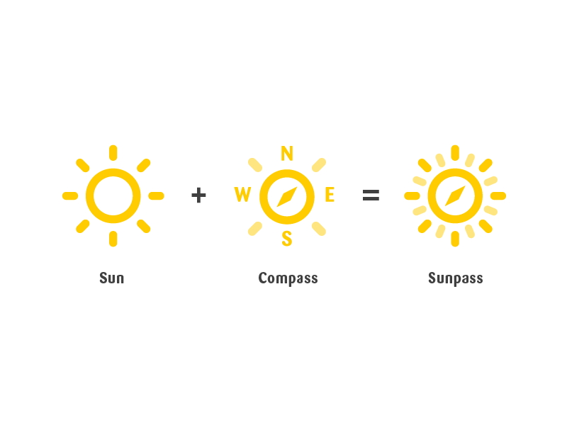 Sunpass - Logo Derivation find search mobile app sunshine sun compass travel making of corporate design derivation logodesign logo