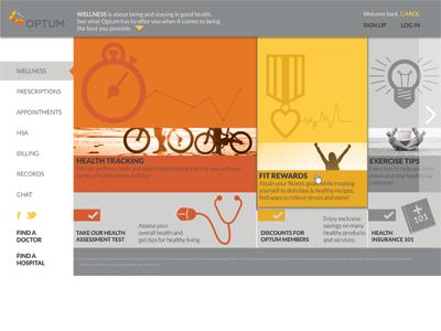 Healthcare Dashboard Mockup