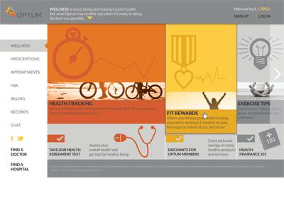 Healthcare Dashboard Mockup health healthcare medical insurance icons stopwatch medal lightbulb wellness prescriptions