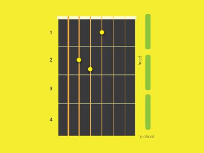 Guitar Combo -e combo chords beginners level guitar illustrate e chord