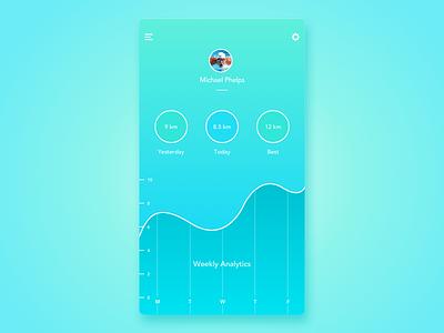 Daily UI#18 Analytics Chart ux ui design dailyui chart app analytics 18
