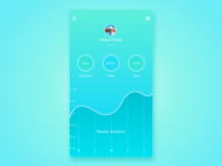 Daily UI#18 Analytics Chart
