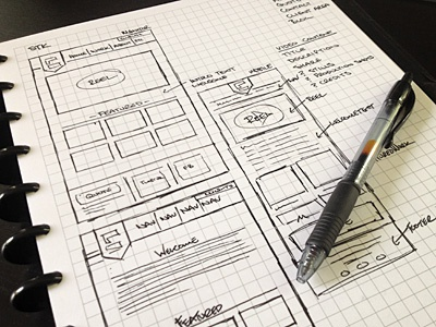 New Project - Initial Wireframe Sketches wireframe sketch new website process