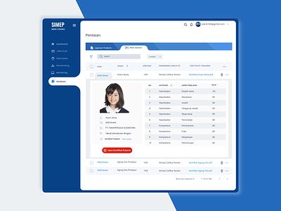 Dashboard Admin   Industrial Practice Management System exploration dashboard design dashboard admin grades management system dashboard