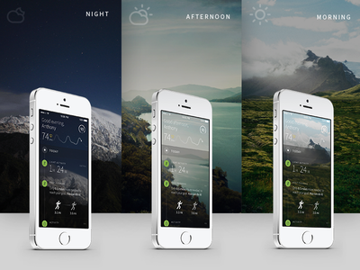 Personal Fitness Tracker - Main View contextual day night afternoon morning timeline fitness wearable photo background