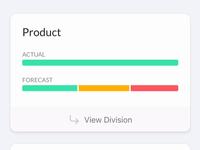 Objectives Tracker