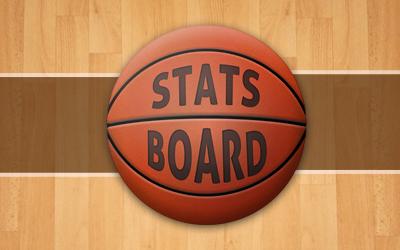 Stats board promo