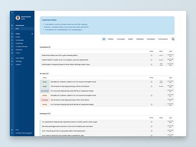 CMS to help streamline newsroom workflow planning tool live dashboard news uiux design newsroom cms design ui web design ux