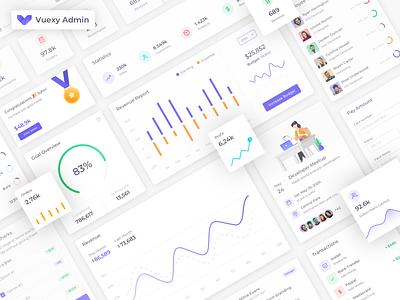 Vuexy - Vuejs, React, HTML & Laravel Admin Dashboard Template 🤩 web app vuexy vuejs dashboard vuejs app vuejs admin vue2 vue cli material dashboard dark layout chat admin