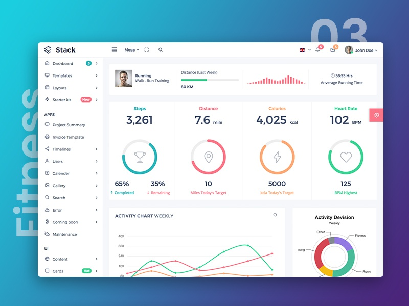 Stack - Responsive Bootstrap 4 Admin Template by Anand on