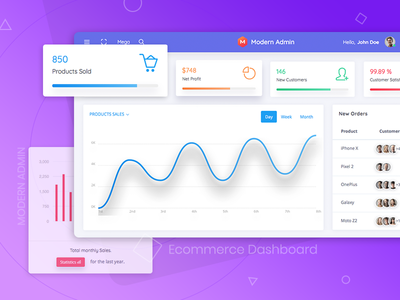 ECommerce Dashboard Modern Admin Template By Anand Patel Dribbble - Ecommerce dashboard template