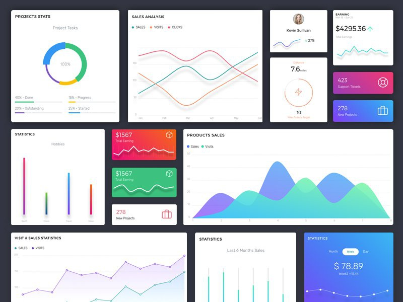 Apex React Redux Bootstrap Admin Dashboard by Anand on Dribbble