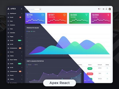 Apex React Redux Bootstrap Admin Template